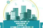 2019年湘乡重点民生实事项目工作进展如何?看这里...