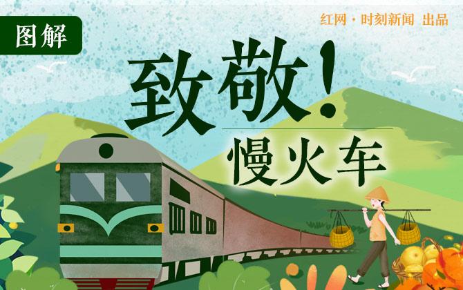 图解丨致敬!慢火车