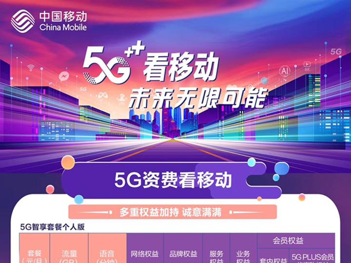 长沙、株洲入列首批5G商用城市