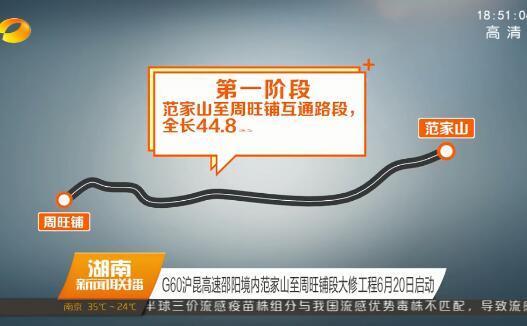 G60沪昆高速邵阳境内范家山至周旺铺段大修工程6月20日启动