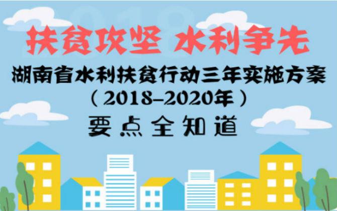 图解 湖南省水利扶贫行动三年实施方案