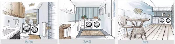 潮品实验室(二)|干衣机到底实不实用?