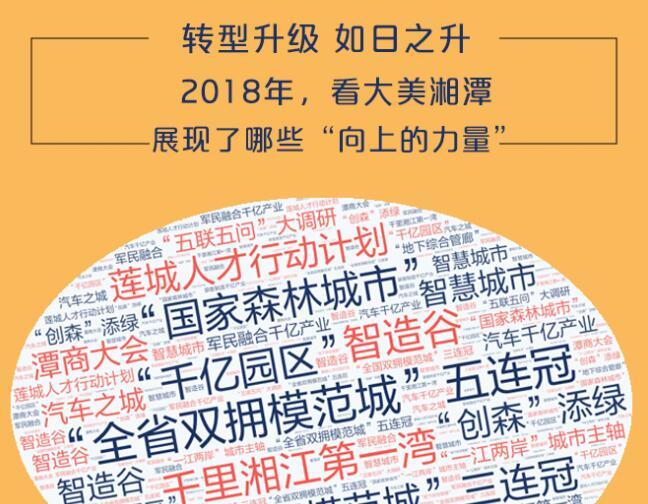 """十四城字画像丨湘潭你的""""升"""",气象日日新"""