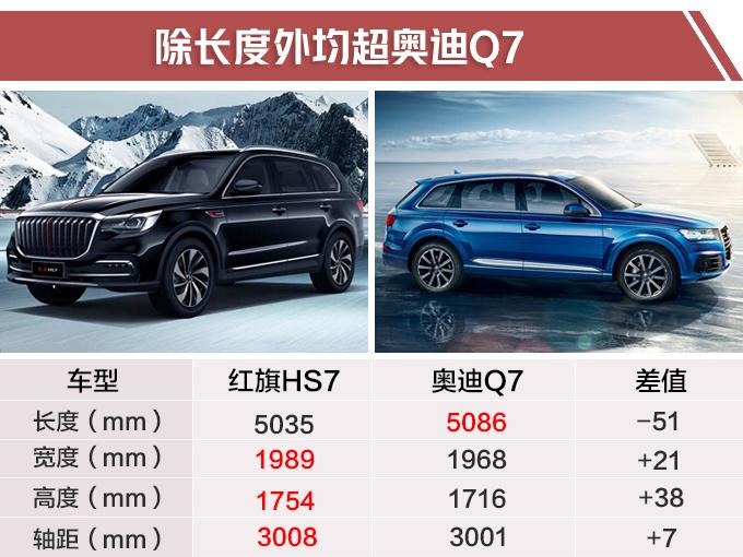 红旗2019年将推5款新产品 大SUV+电动车+跑车-图6