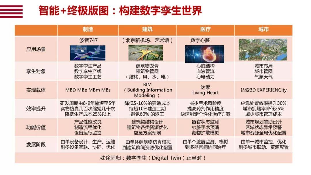 人工智能121页深度报告 智能 助力中国经济高质量发展