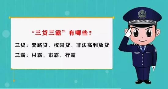"""【扫黑除恶】什么是""""三贷三霸""""?"""