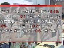 2019已过半 快来看看你最关心的湖南民生调查数据