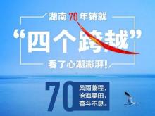 """图解丨湖南70年铸就""""四个跨越"""" 看了心潮澎湃!"""