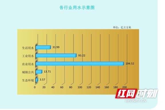 2018年湖南省水利发展统计公报文件ok-11.marked.jpg