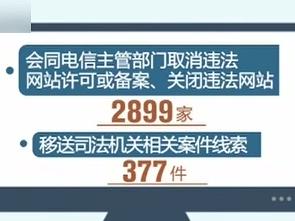 国家网信办:二季度取缔违法网站2899家