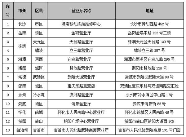 5G手机预售开启