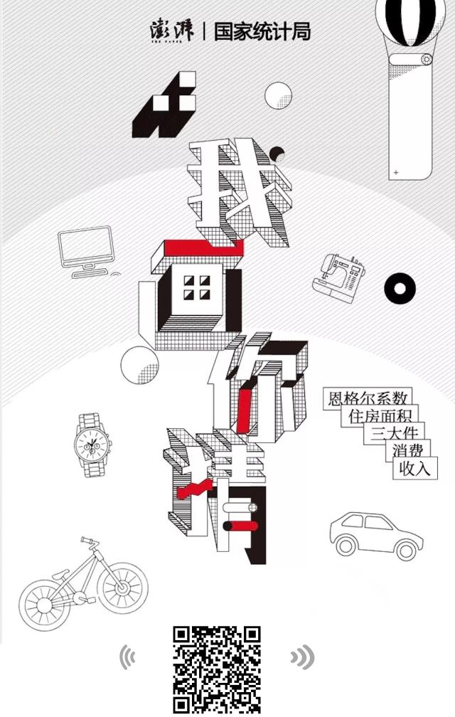 新中国70年| H5 我画你猜:人民生活的变迁你有数吗?