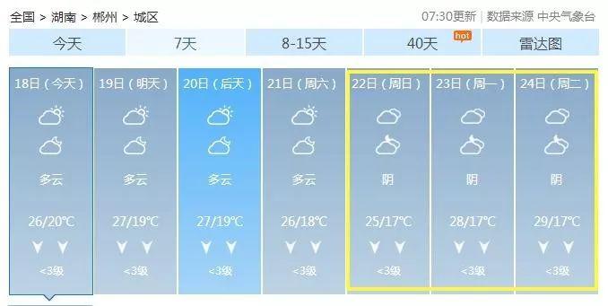 大降温!最低17℃!冷空气来袭!湖南秋天真的来了?