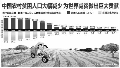"""透视粮食生产""""十五连丰"""""""