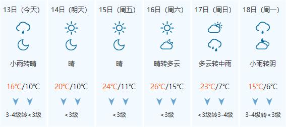 大风+降雨+降温!冷空气已杀到!气?#38470;?#36300;至....