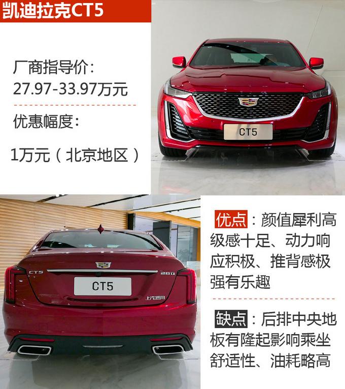 月薪20000元选30万左右豪华品牌车型 这三款不错-图1