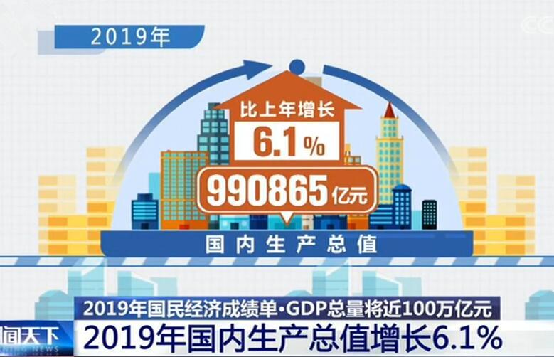 宣城2019年生产经济总量_2019年宣城二模理综