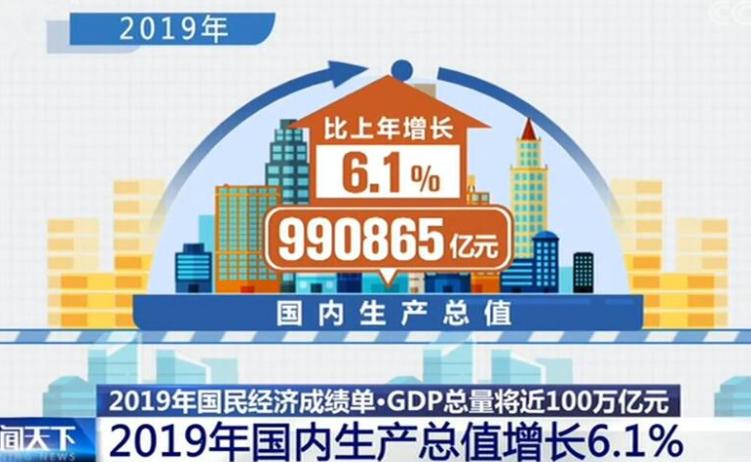 2019年国民经济成绩单·GDP总量将近100万亿元 2019年国内生产总值增长6.1%