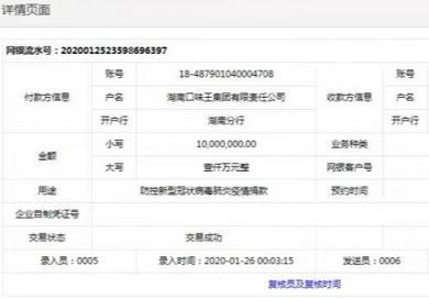 口味王集团向武汉红基会捐赠1000万元 协助抗击新型冠状病毒疫情