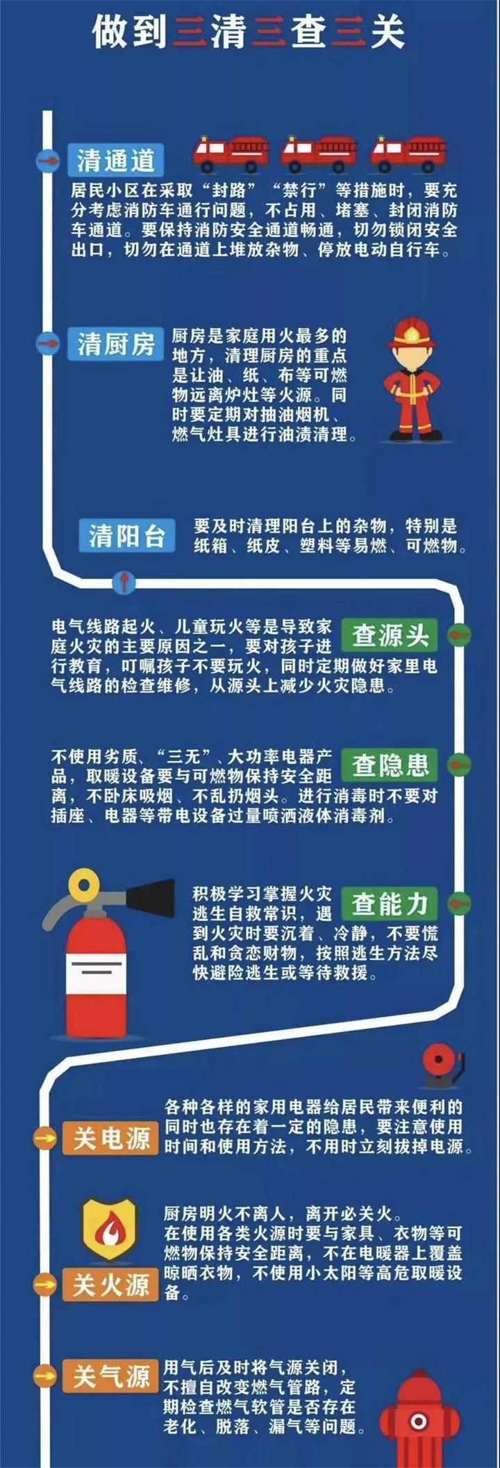 """张家界消防提示:疫情防控期间 家庭消防安全做到 """"三清""""""""三查""""""""三关"""""""
