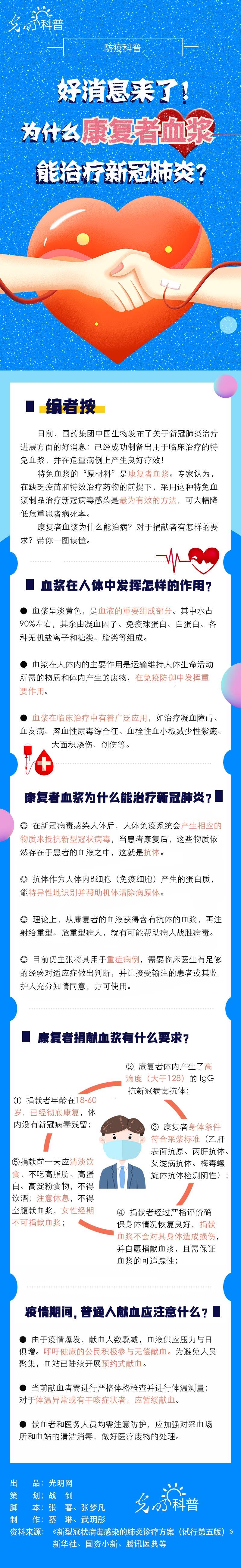 【防疫科普】好消息来了!为什么康复者血浆能治疗新冠肺炎?