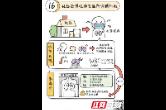 越华文化:战疫从未歇 6天作出一本防疫手册