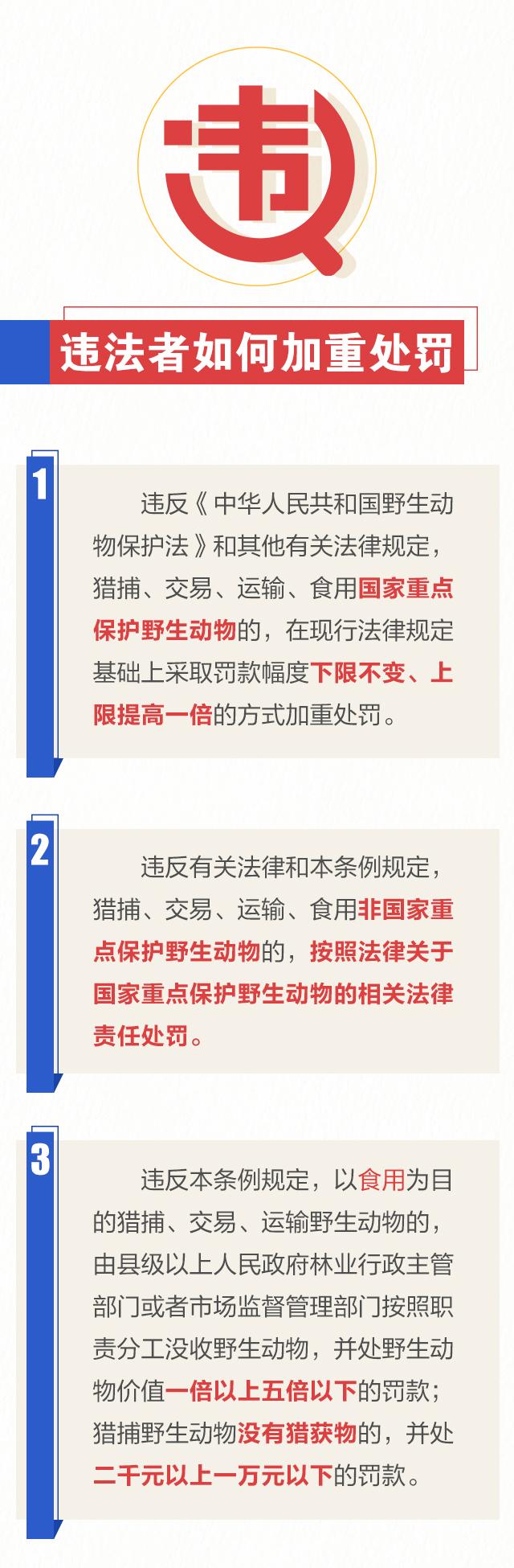 """硬核护""""野""""湖南禁食所有人工饲养陆生野生动物_02.jpg"""