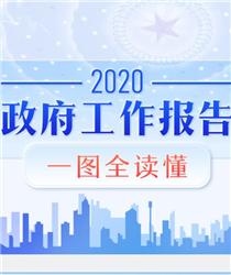 图解2020年政府工作报告