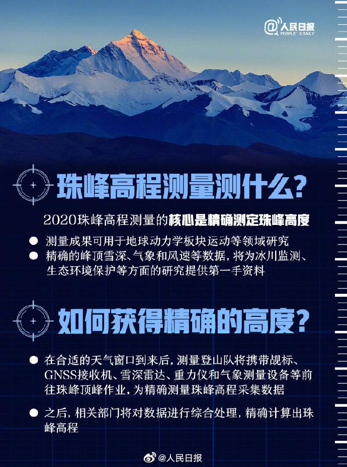 珠峰高程測量登山隊成功登頂!