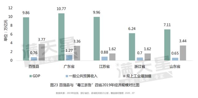 人均gdp 与工资_中国人均gdp地图