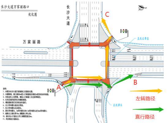 """长沙大道万家丽路口采取""""二次过街式""""通行,左转非机动车需要直行两次才能完成。"""