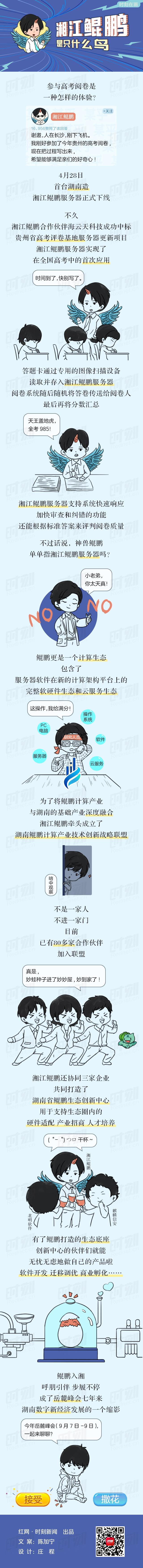 湘江鲲鹏是只什么鸟(3).jpg