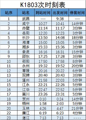 K1803列车时刻表.png