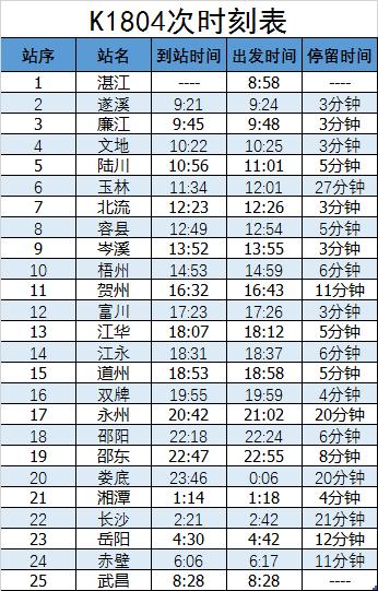 K1804列车时刻表.png