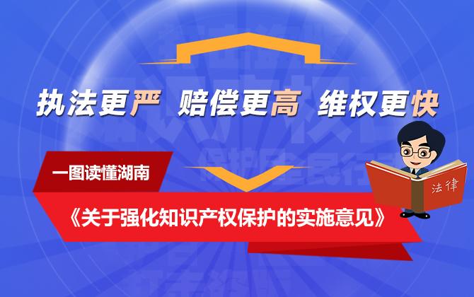 图解|一图读懂湖南《关于强化知识产权保护的实施意见》