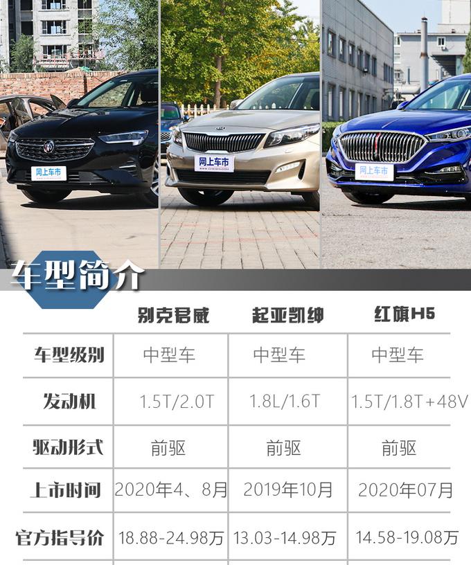 16万左右的运动轿车 这三款能买到高配置强动力-图3