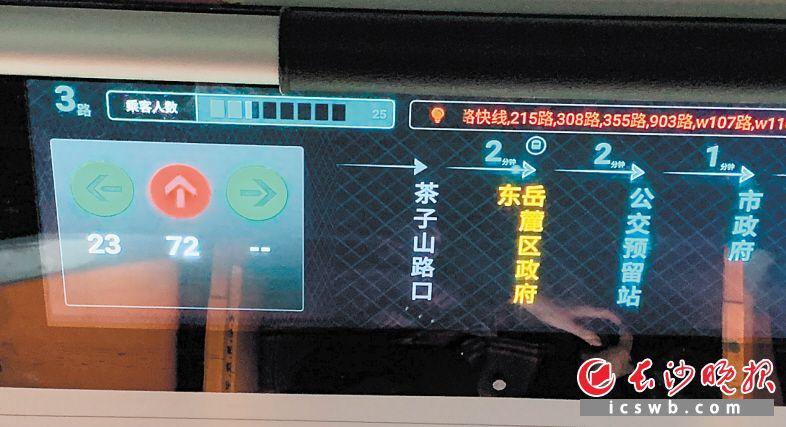 车内显示屏可显示站点、时间、乘客数量、红绿灯信息。