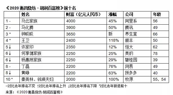 QQ截图20201020093008.png