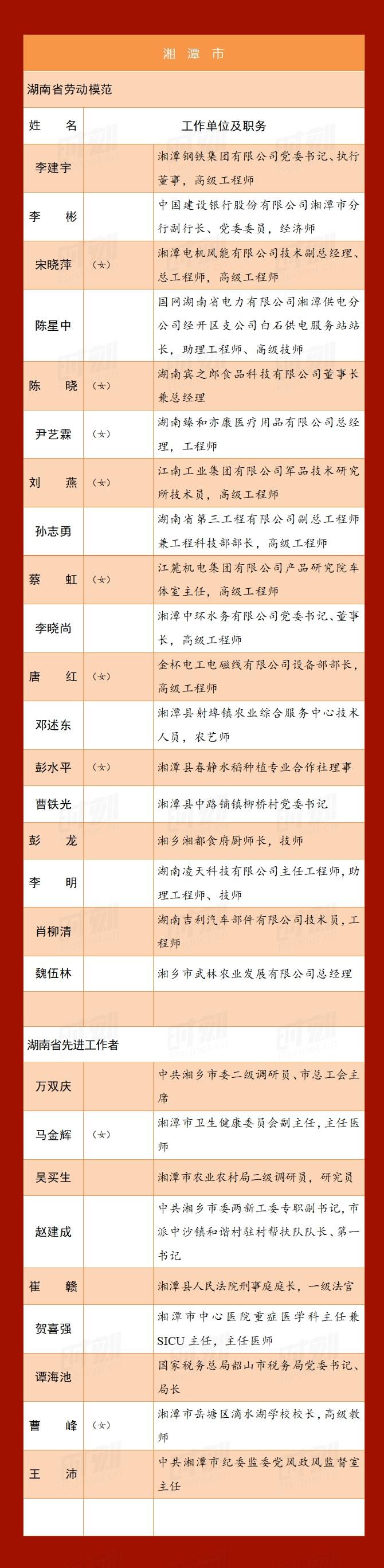 a4湘潭_r1_c1.jpg