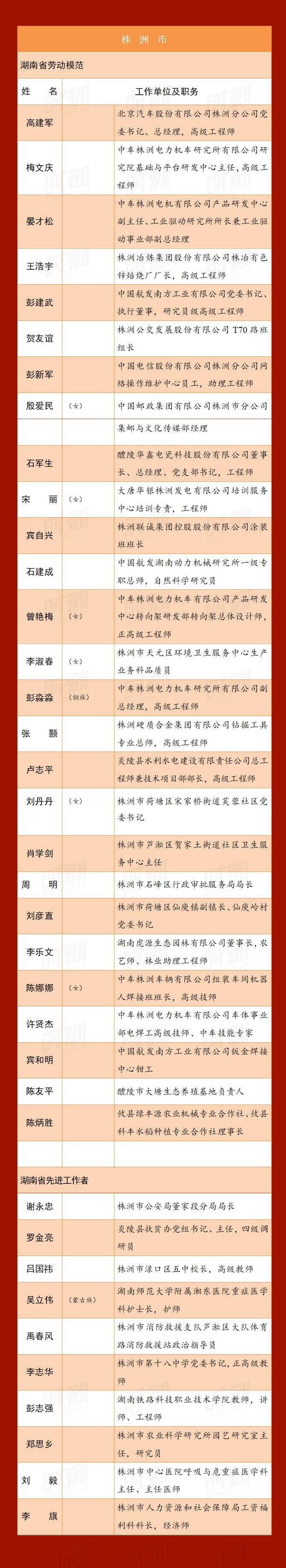 a3株洲_r1_c1.jpg