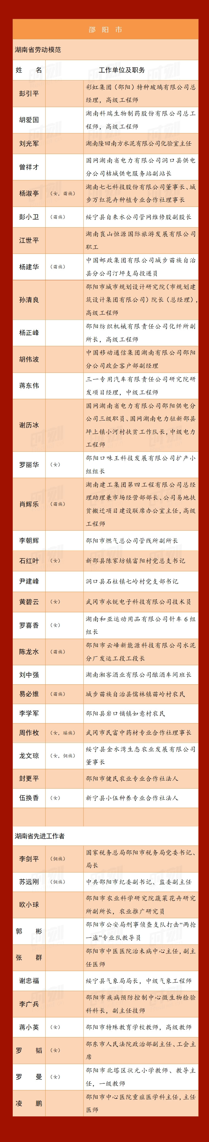 a5邵阳_r1_c1.jpg