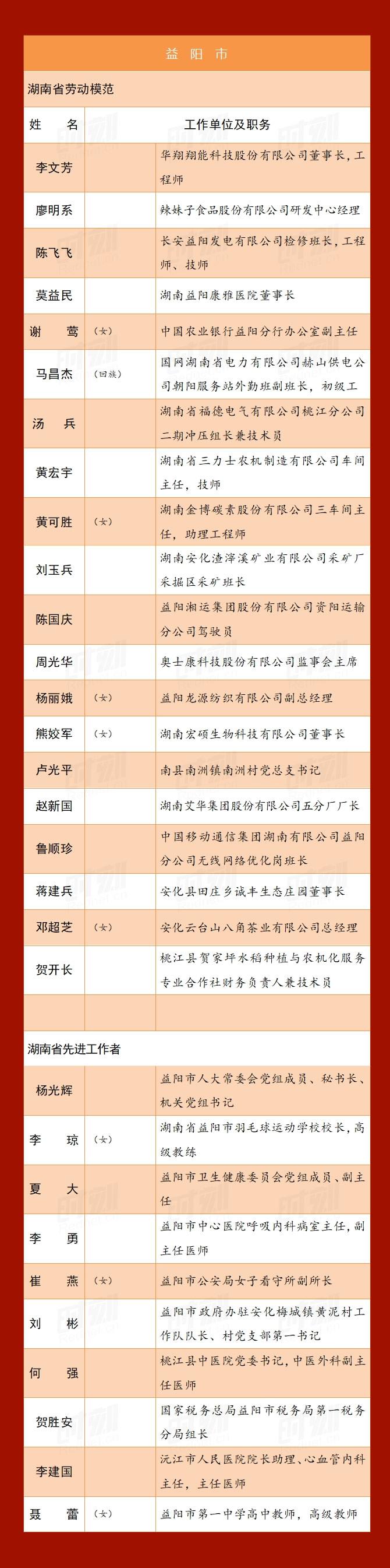 a9益阳_r1_c1.jpg