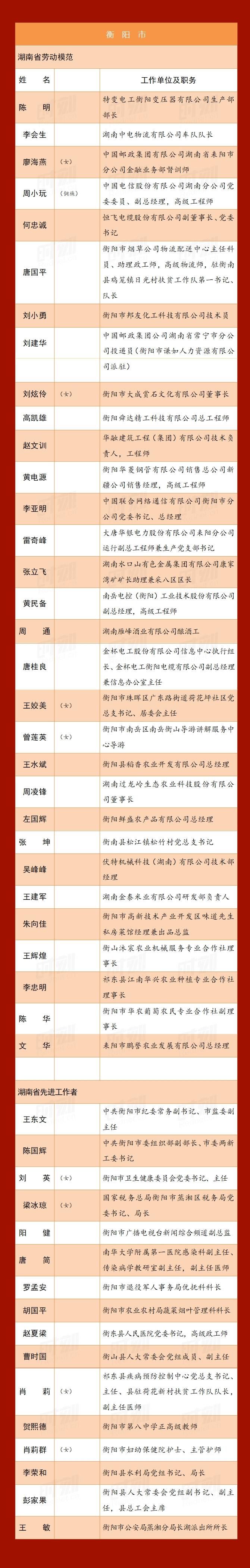 a2衡阳_r1_c1.jpg