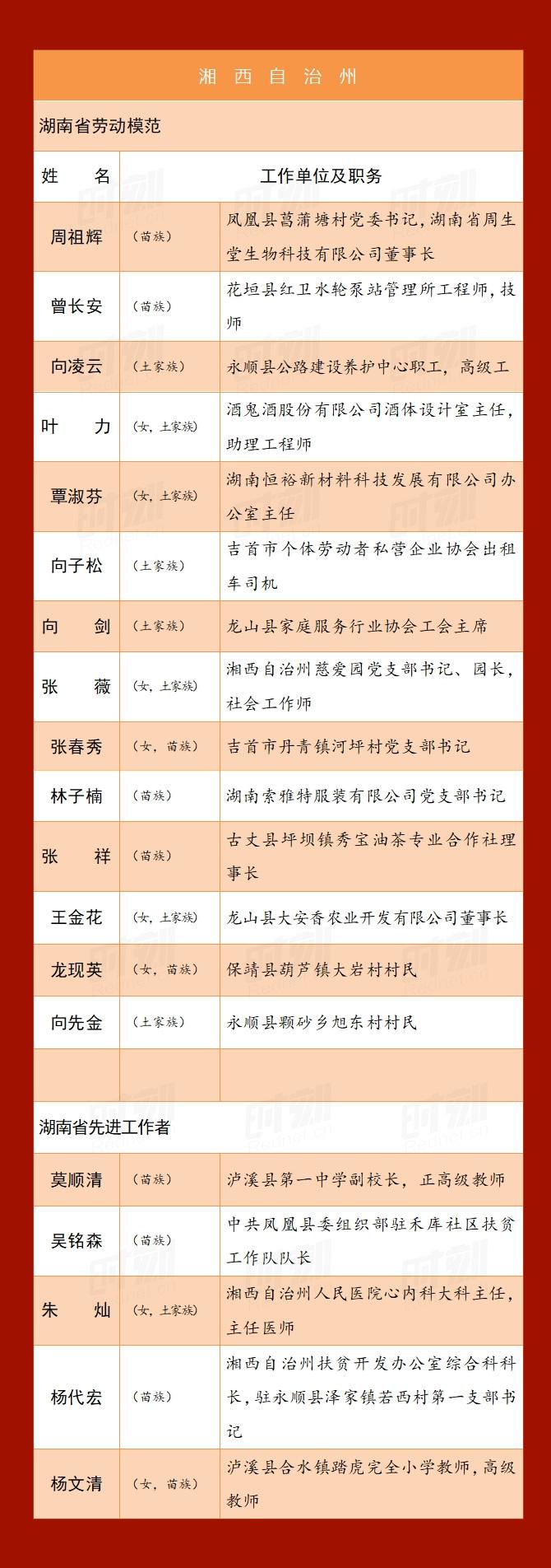 a14湘西_r1_c1.jpg