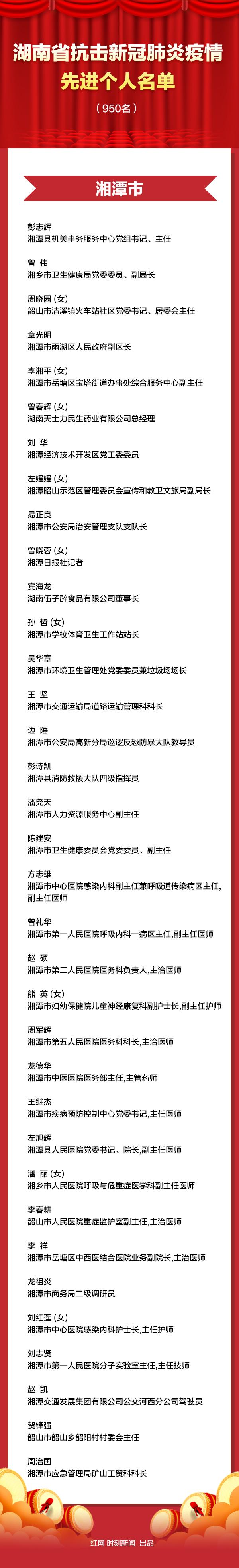 先进个人(湘潭).jpg