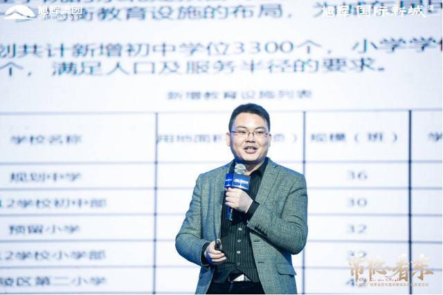 20201203旭辉国际新城-发布会后宣265.png