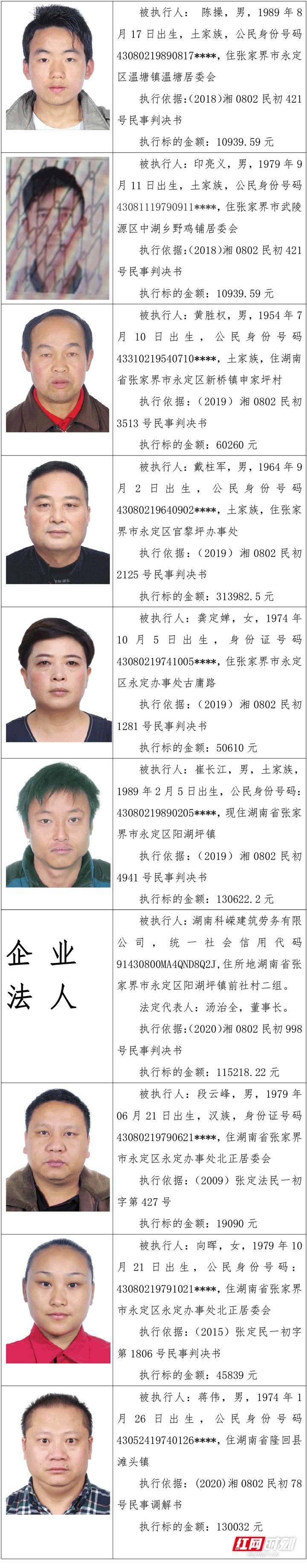 失信被执行人名单第21期-1.png