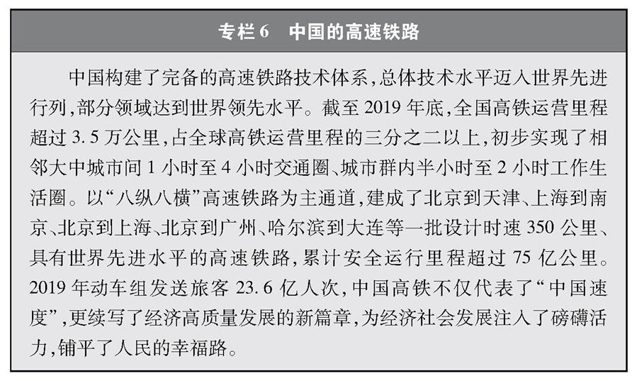 (图表)[受权发布]《中国交通的可持续发展》白皮书(专栏6)