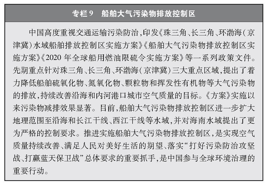 (图表)[受权发布]《中国交通的可持续发展》白皮书(专栏9)