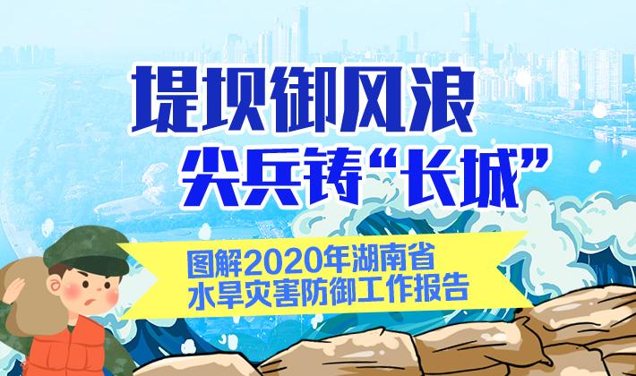 图解2020年湖南省水旱灾害防御工作报告